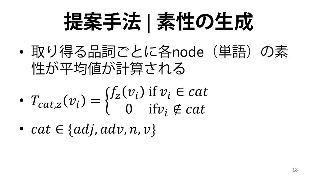 提案手法 | 素性の生成 • 取り得る品詞ごとに各node(単語)の素 性が平均値が計算される...