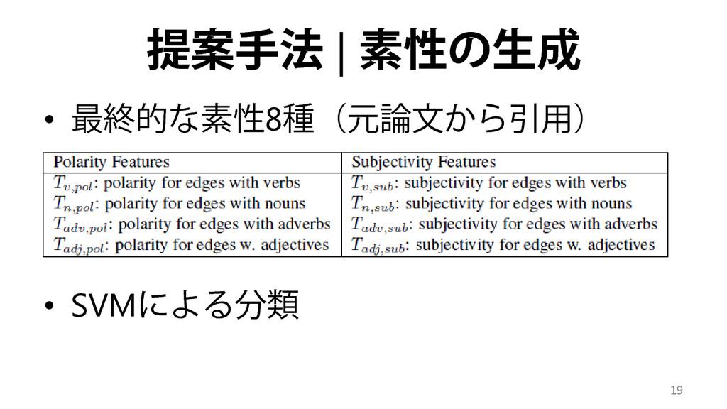 提案手法 | 素性の生成 • 最終的な素性8種(元論文から引用) • SVMによる分類 19