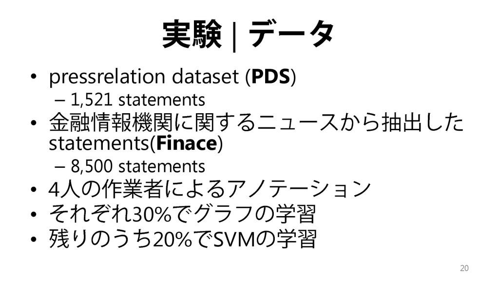 実験 | データ • pressrelation dataset (PDS) – 1,521 ...