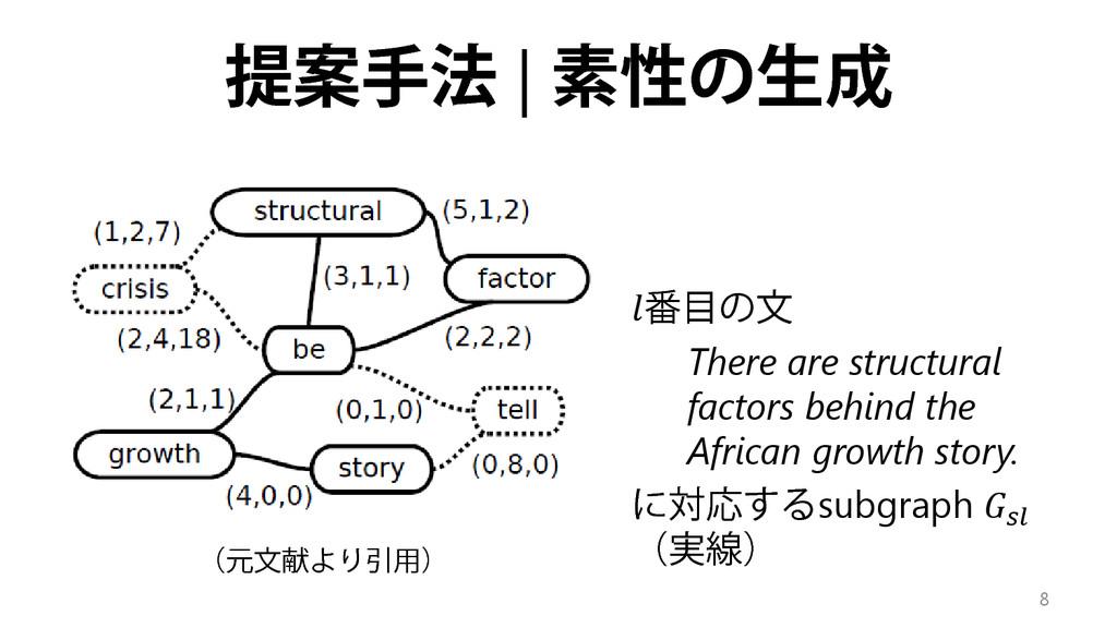 提案手法 | 素性の生成 番目の文 There are structural factors ...