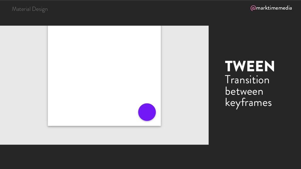 @marktimemedia TWEEN Transition between keyfram...