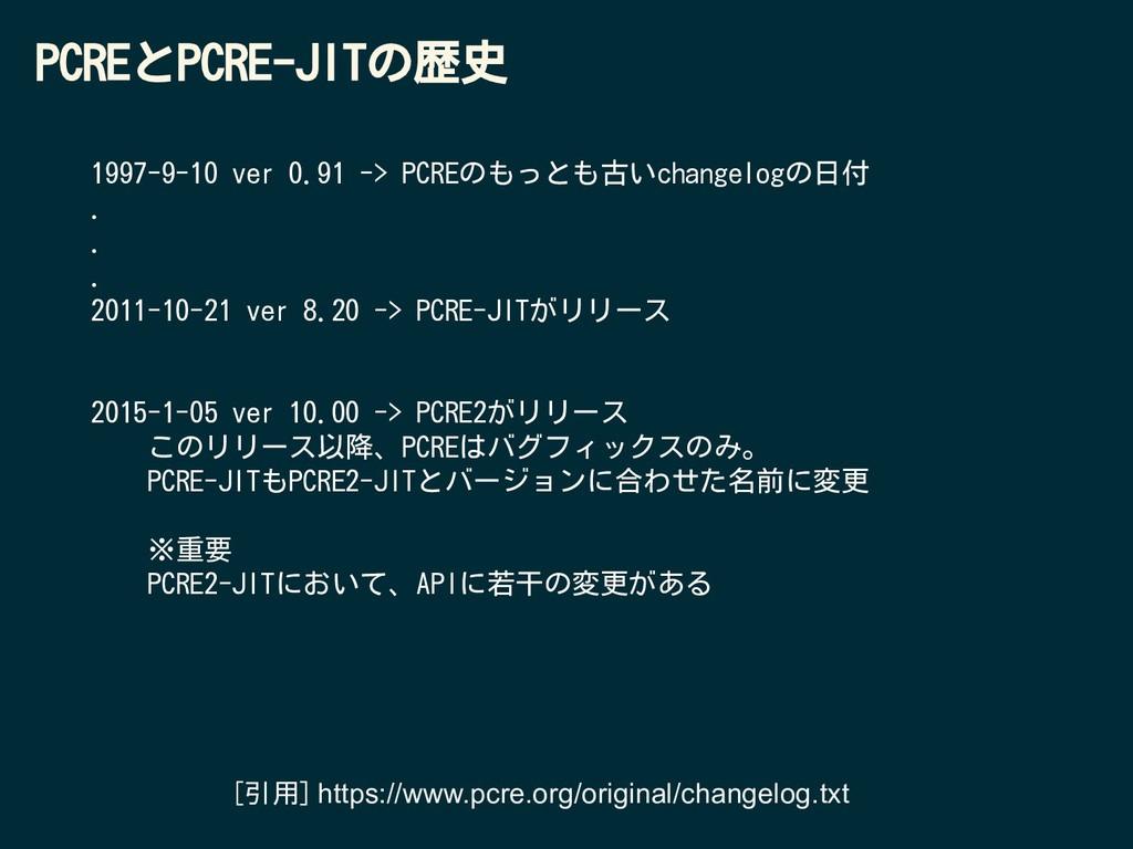 PCREとPCRE-JITの歴史 1997-9-10 ver 0.91 -> PCREのもっと...