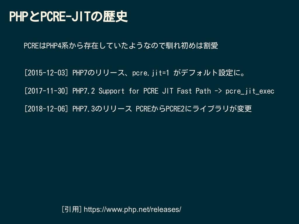 PHPとPCRE-JITの歴史 PCREはPHP4系から存在していたようなので馴れ初めは割愛 ...
