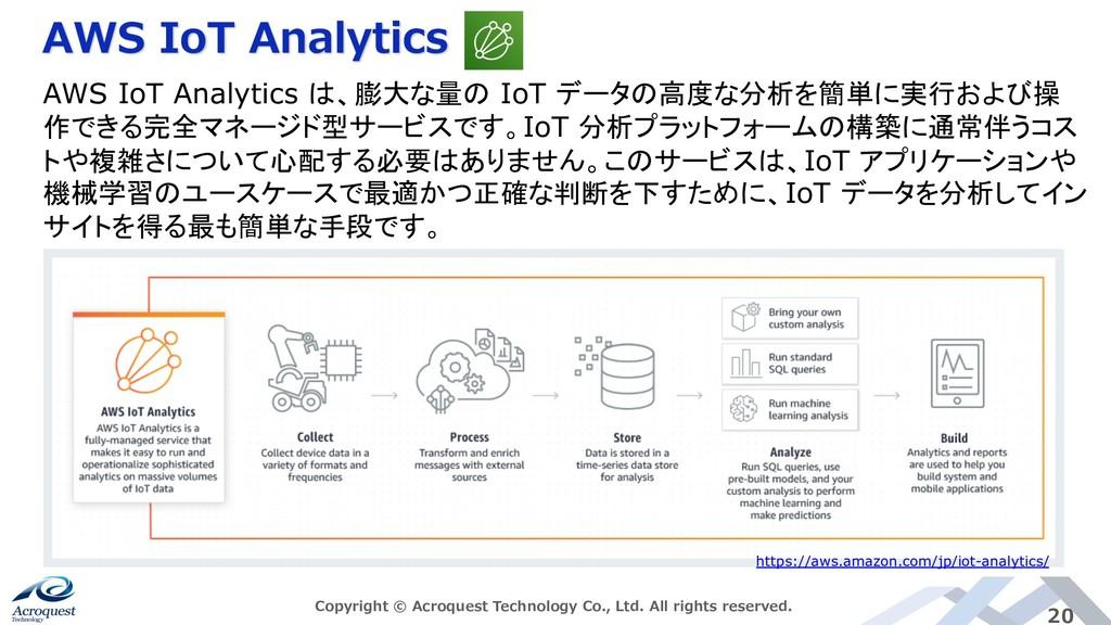 AWS IoT Analytics Copyright © Acroquest Technol...