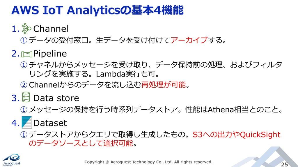 AWS IoT Analyticsの基本4機能 Copyright © Acroquest T...
