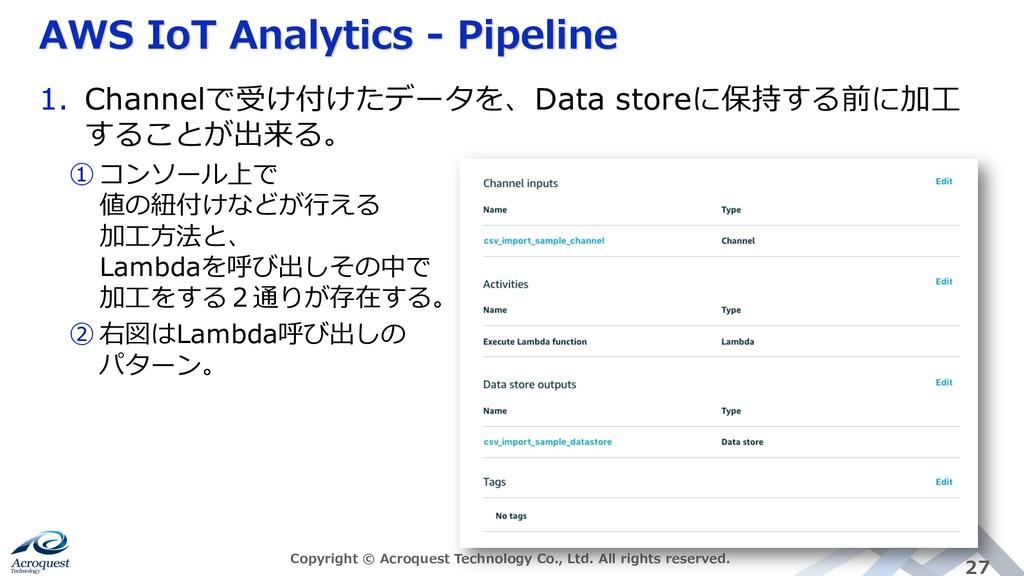 AWS IoT Analytics - Pipeline Copyright © Acroqu...