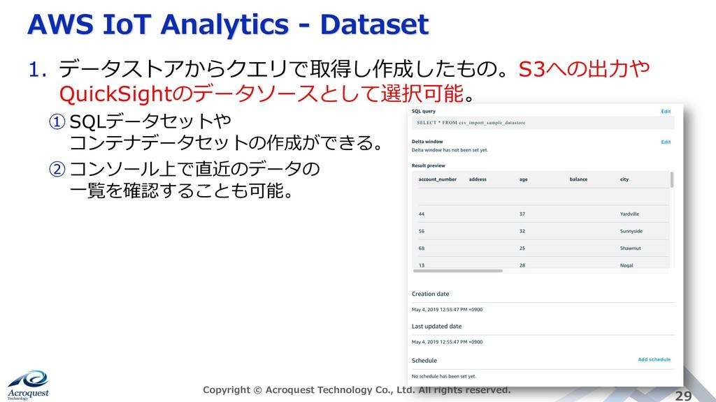 AWS IoT Analytics - Dataset Copyright © Acroque...