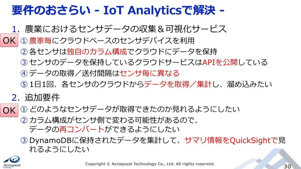 要件のおさらい - IoT Analyticsで解決 - Copyright © Acroqu...