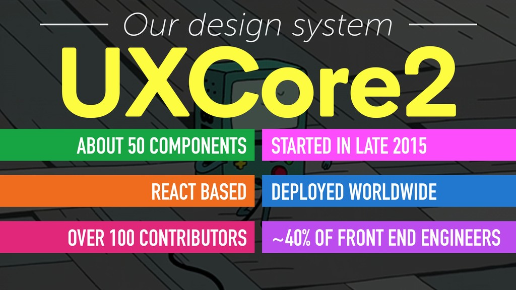 UXCore2 Our design system ABOUT 50 COMPONENTS R...