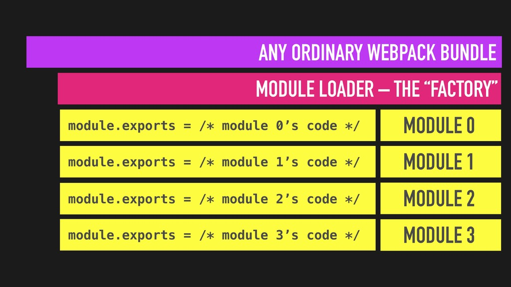 ANY ORDINARY WEBPACK BUNDLE MODULE LOADER – THE...
