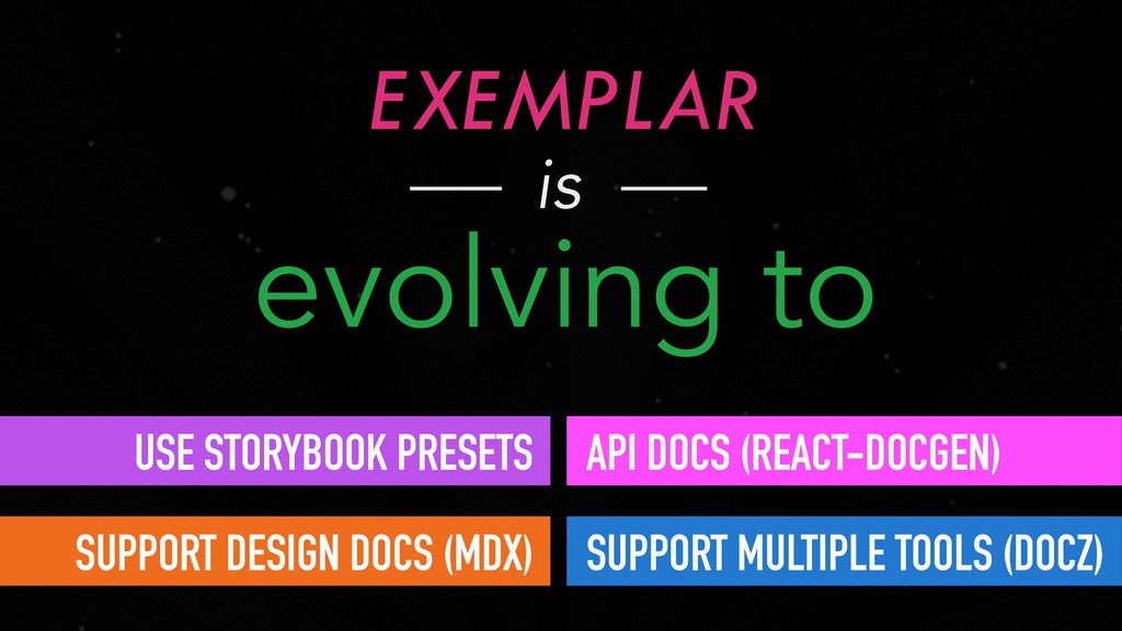 EXEMPLAR evolving to is USE STORYBOOK PRESETS S...