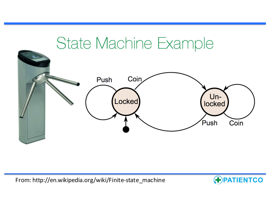 State Machine Example From: http://en.wikipe...