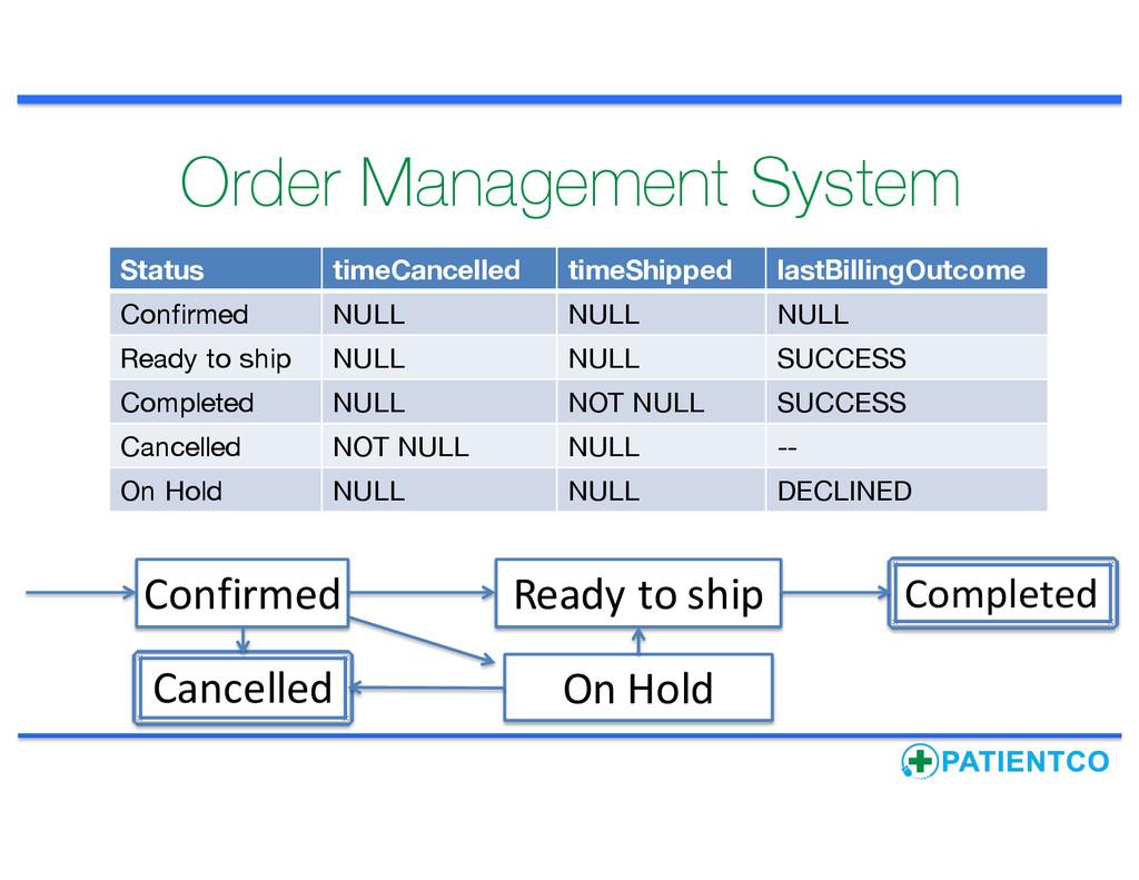 Order Management System Status timeCancelled ti...