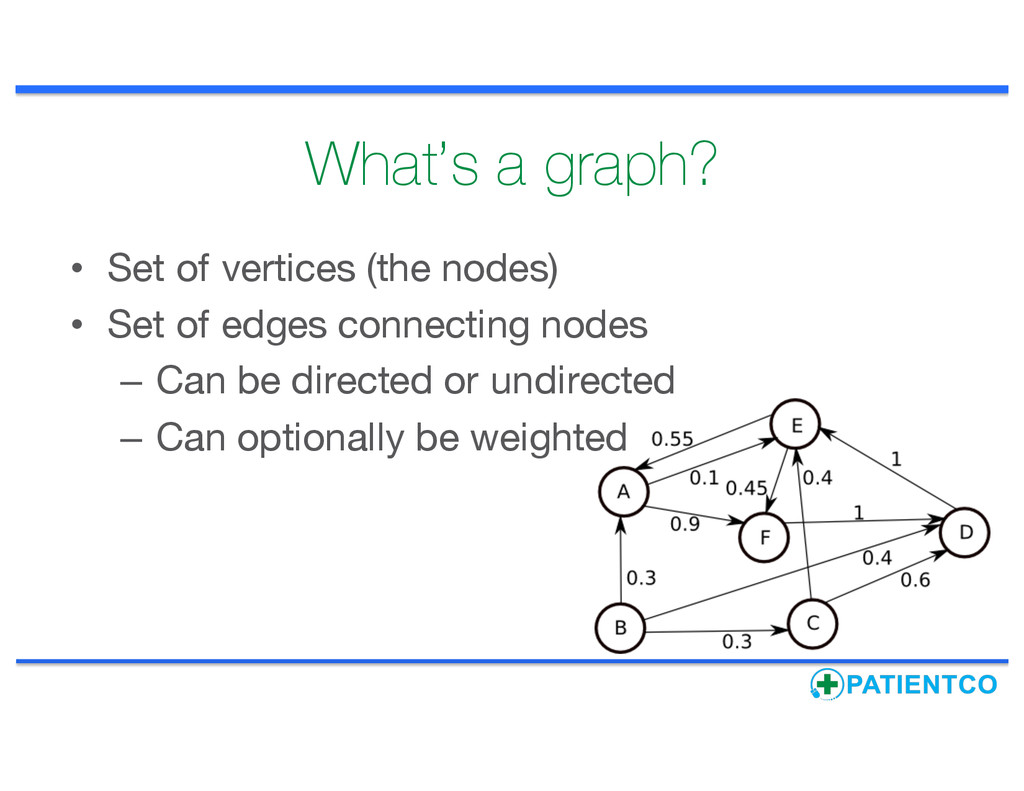 What's a graph? • Set of vertices (the nodes) •...