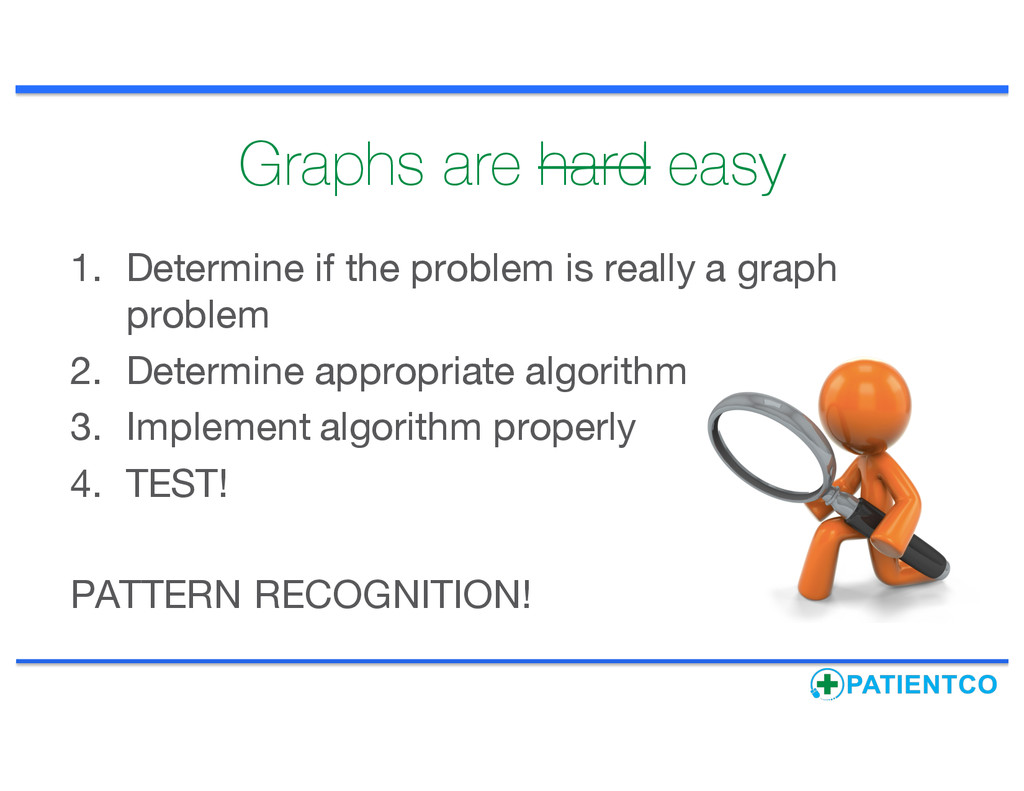 Graphs are hard easy 1. Determine if the proble...