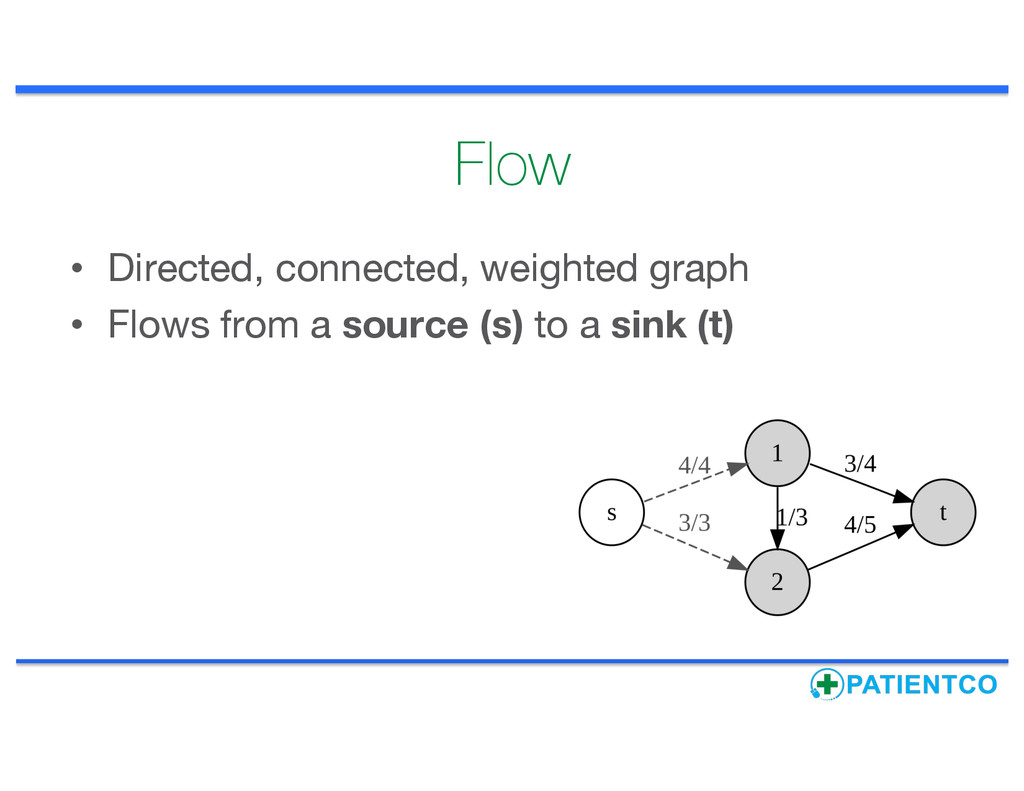 Flow • Directed, connected, weighted graph • Fl...