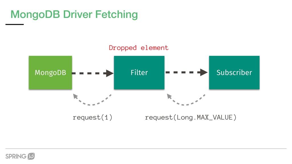 MongoDB Driver Fetching Filter MongoDB Subscrib...