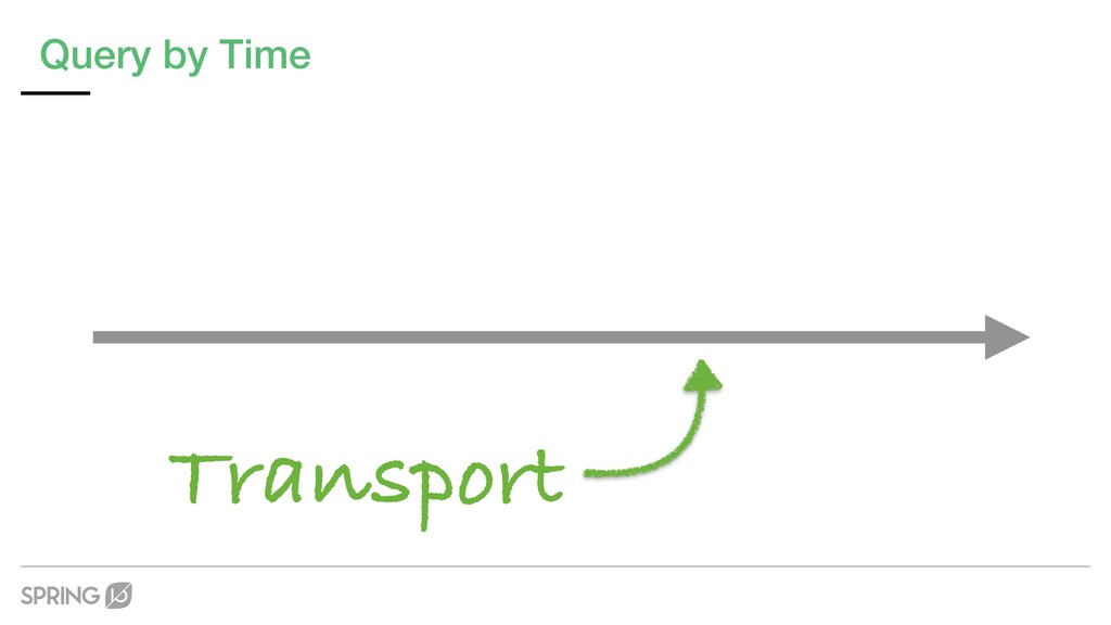 Query by Time Transport