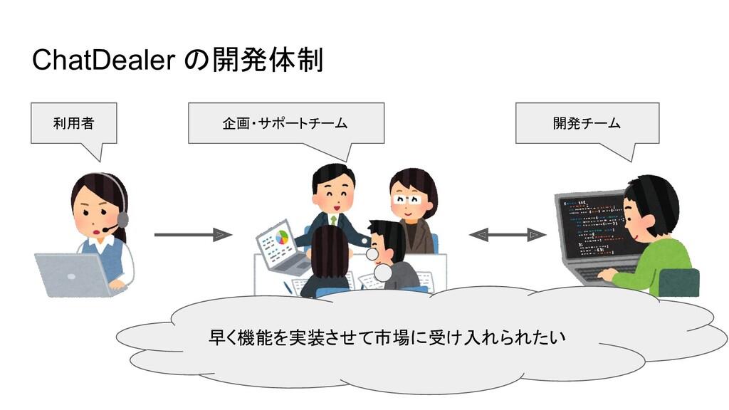 ChatDealer の開発体制 利用者 開発チーム 早く機能を実装させて市場に受け入れられた...