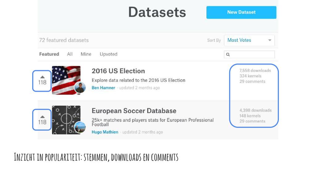 Inzicht in populariteit: stemmen, downloads en ...