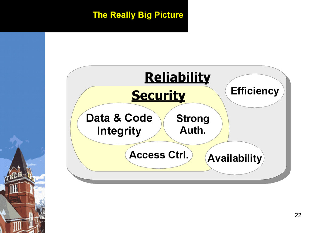 22 The Really Big Picture Data & Code Integrity...