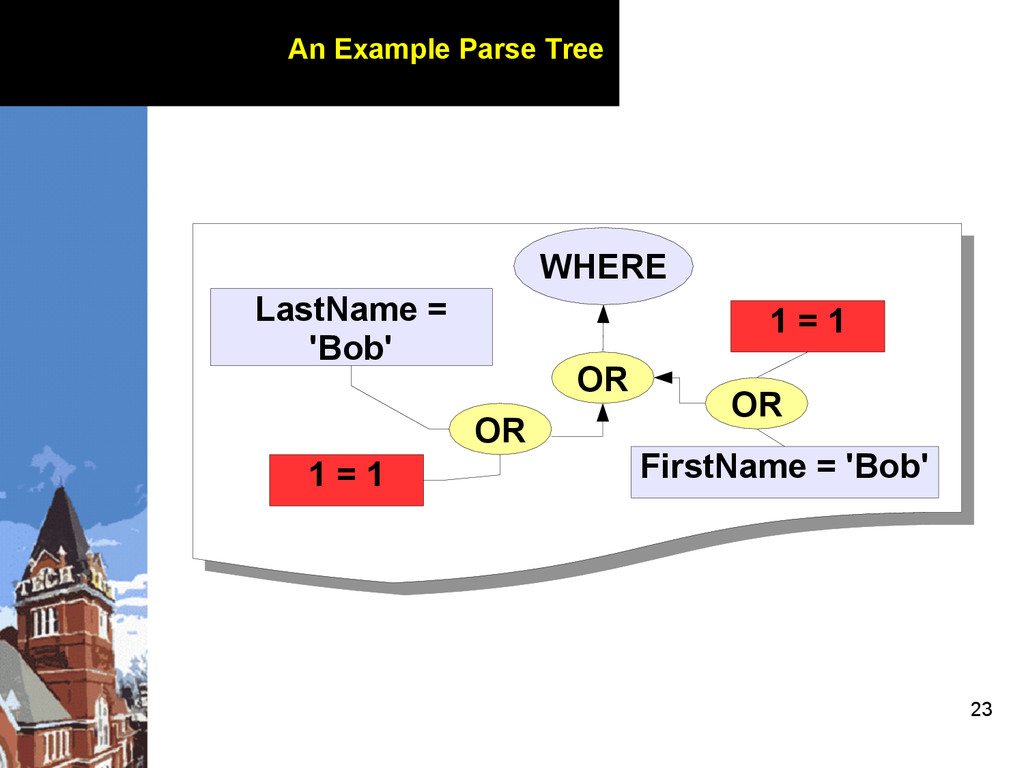 23 An Example Parse Tree OR LastName = 'Bob' 1 ...