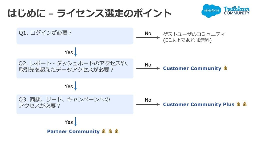 はじめに – ライセンス選定のポイント Q1. ログインが必要︖ ゲストユーザのコミュニティ ...
