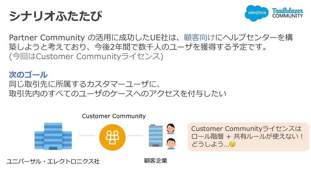 シナリオふたたび Partner Community の活⽤に成功したUE社は、顧客向けにヘル...