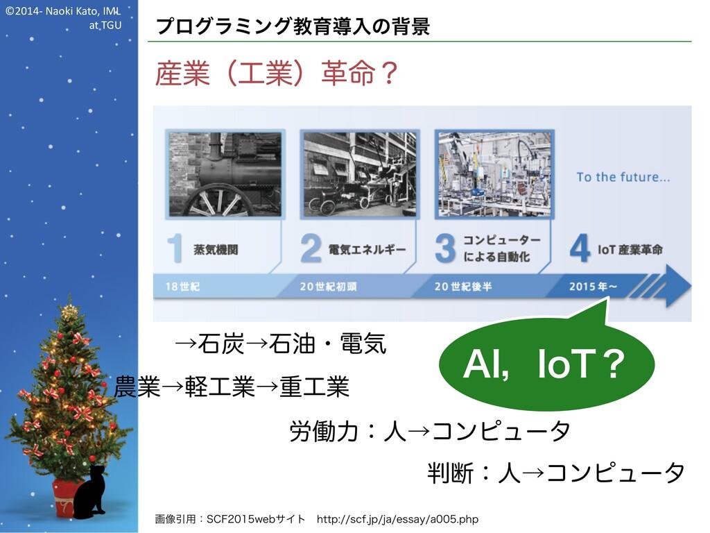 ©2014- Naoki Kato, IML at TGU プログラミング教育導入の背景 産業...