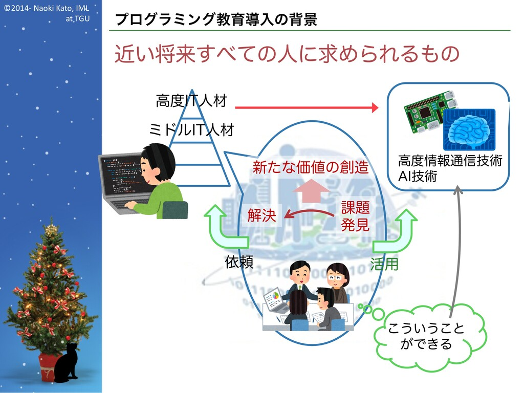 ©2014- Naoki Kato, IML at TGU プログラミング教育導入の背景 近い...