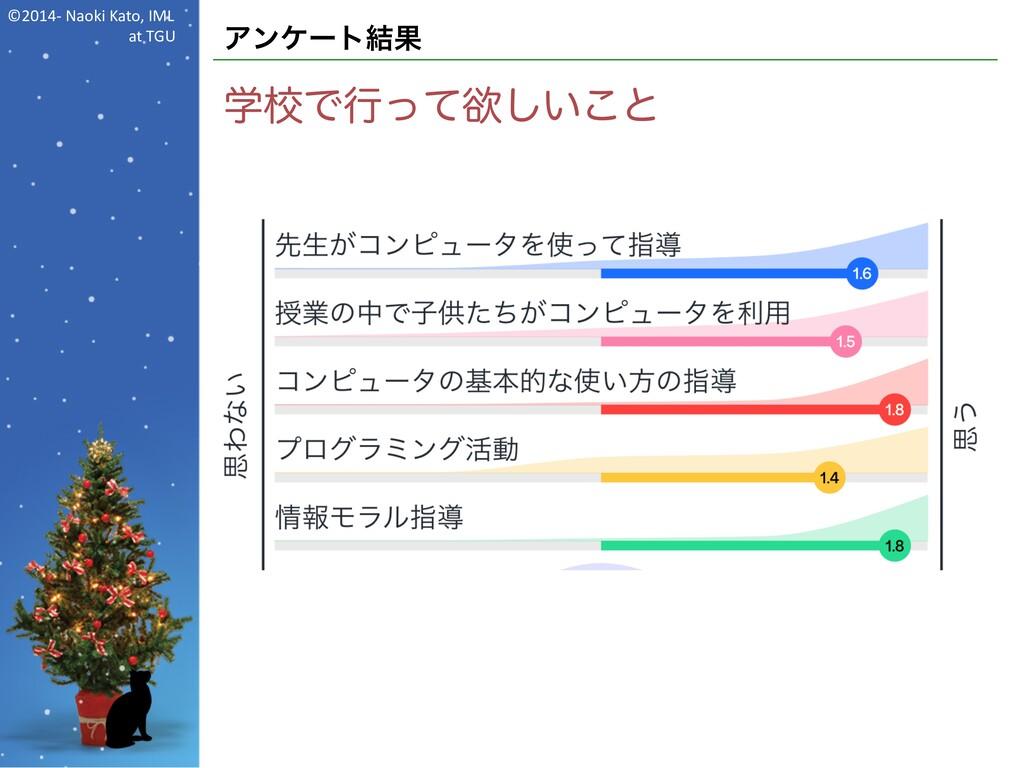 ©2014- Naoki Kato, IML at TGU アンケート結果 学校で行って欲しい...