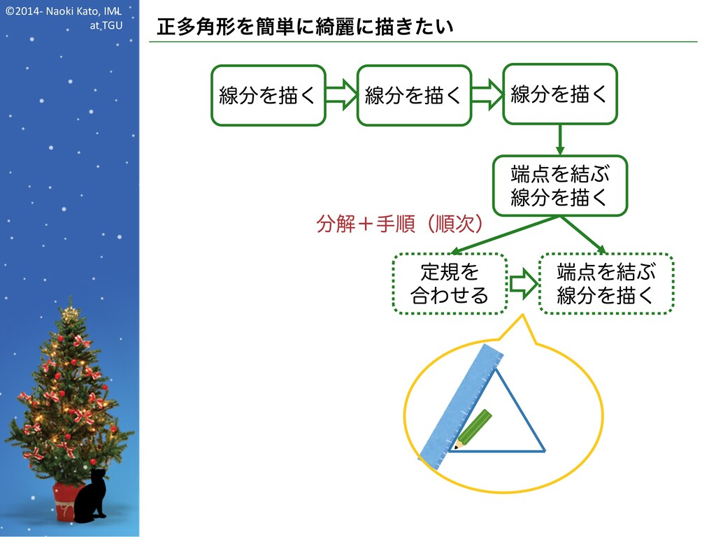 ©2014- Naoki Kato, IML at TGU 正多角形を簡単に綺麗に描きたい 線...