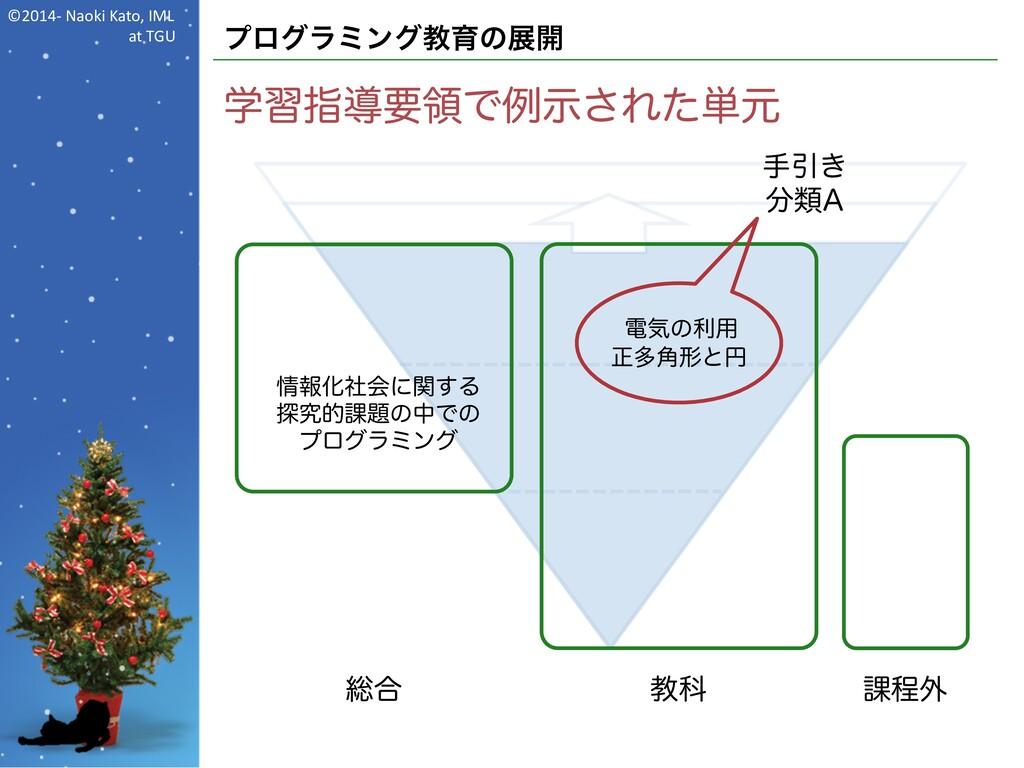 ©2014- Naoki Kato, IML at TGU プログラミング教育の展開 学習指導...