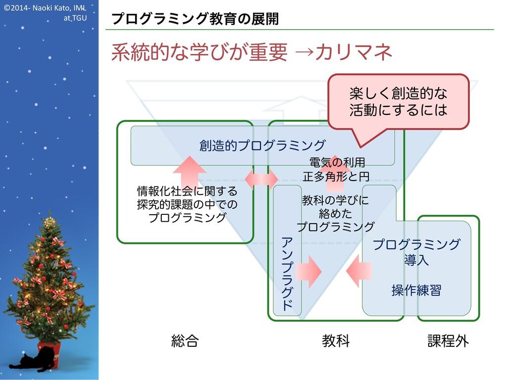 ©2014- Naoki Kato, IML at TGU プログラミング教育の展開 系統的な...