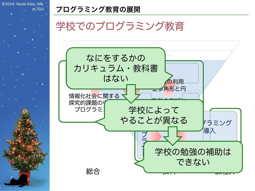 ©2014- Naoki Kato, IML at TGU プログラミング教育の展開 学校での...