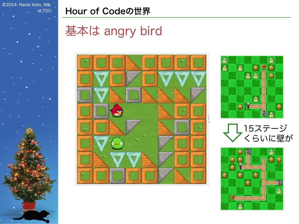 ©2014- Naoki Kato, IML at TGU Hour of Codeの世界 基...