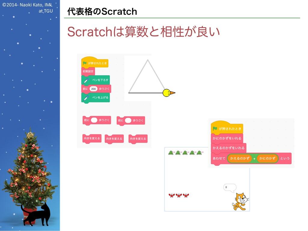 ©2014- Naoki Kato, IML at TGU 代表格のScratch Scrat...