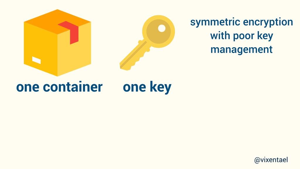 one container one key @vixentael symmetric encr...