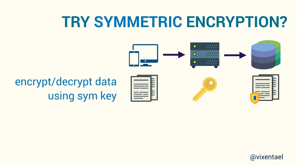 TRY SYMMETRIC ENCRYPTION? encrypt/decrypt data ...