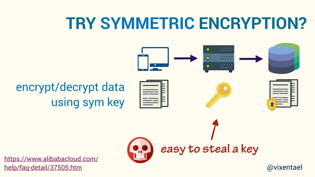 encrypt/decrypt data using sym key easy to stea...