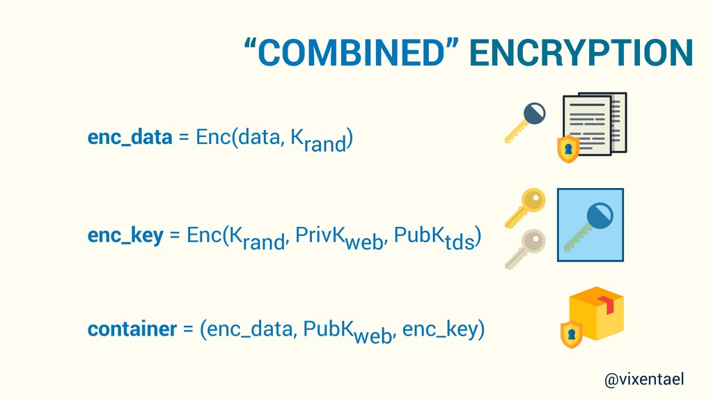 """COMBINED"" ENCRYPTION enc_data = Enc(data, Kran..."