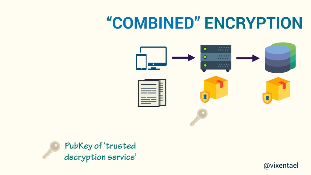 PubKey of 'trusted decryption service' @vixenta...