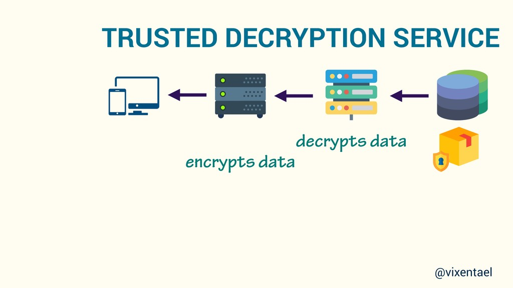 TRUSTED DECRYPTION SERVICE decrypts data @vixen...
