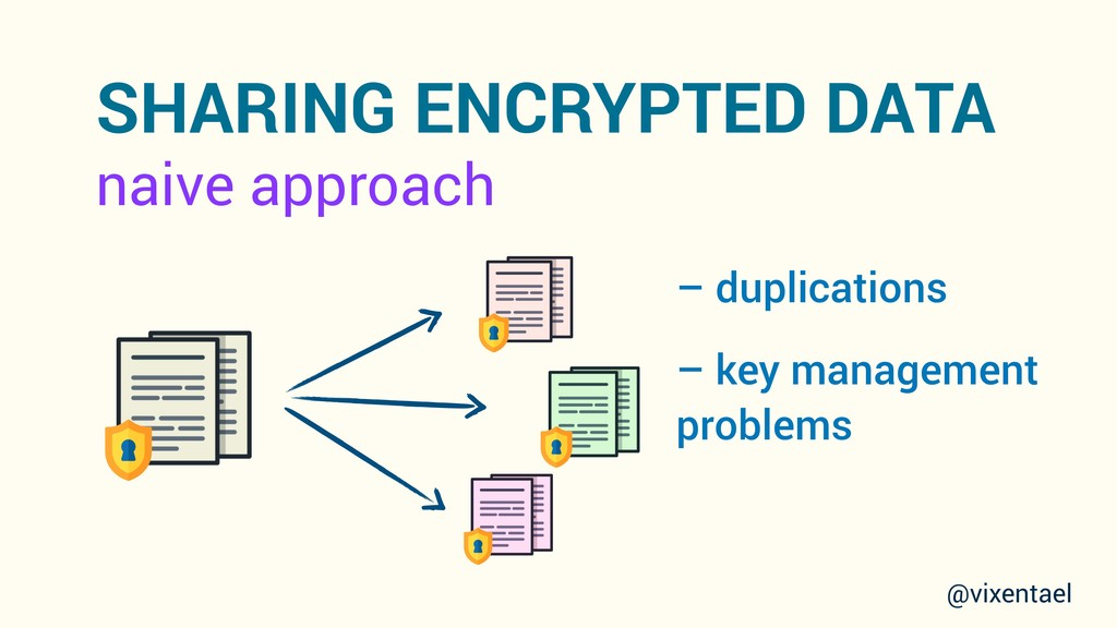 naive approach – duplications – key management ...