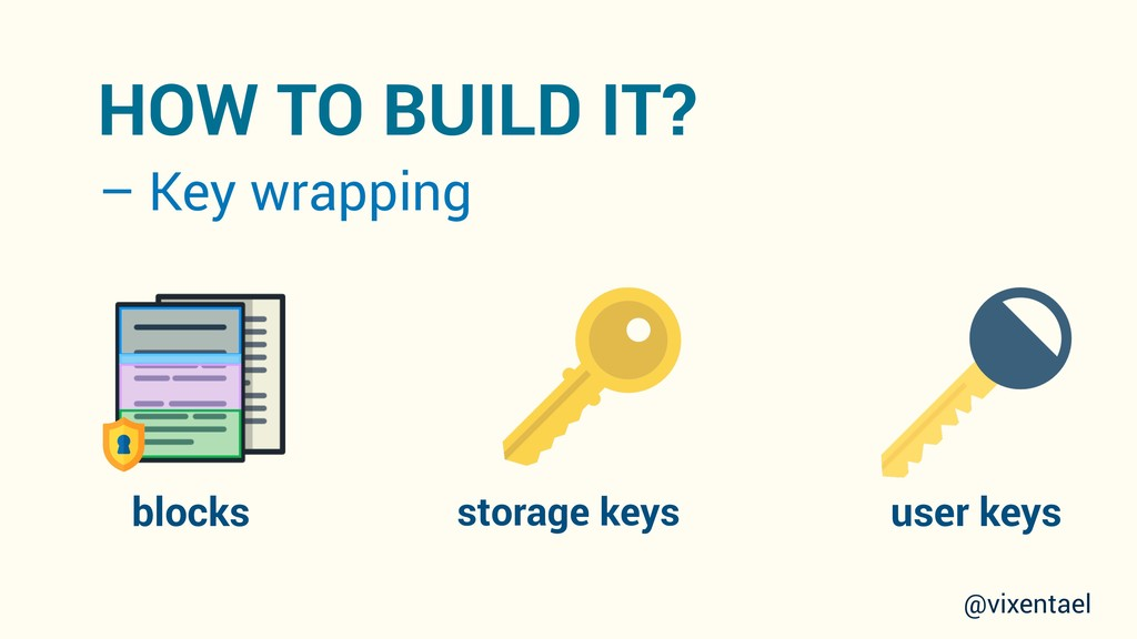 – Key wrapping storage keys user keys blocks HO...