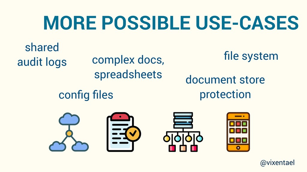 shared audit logs complex docs, spreadsheets co...