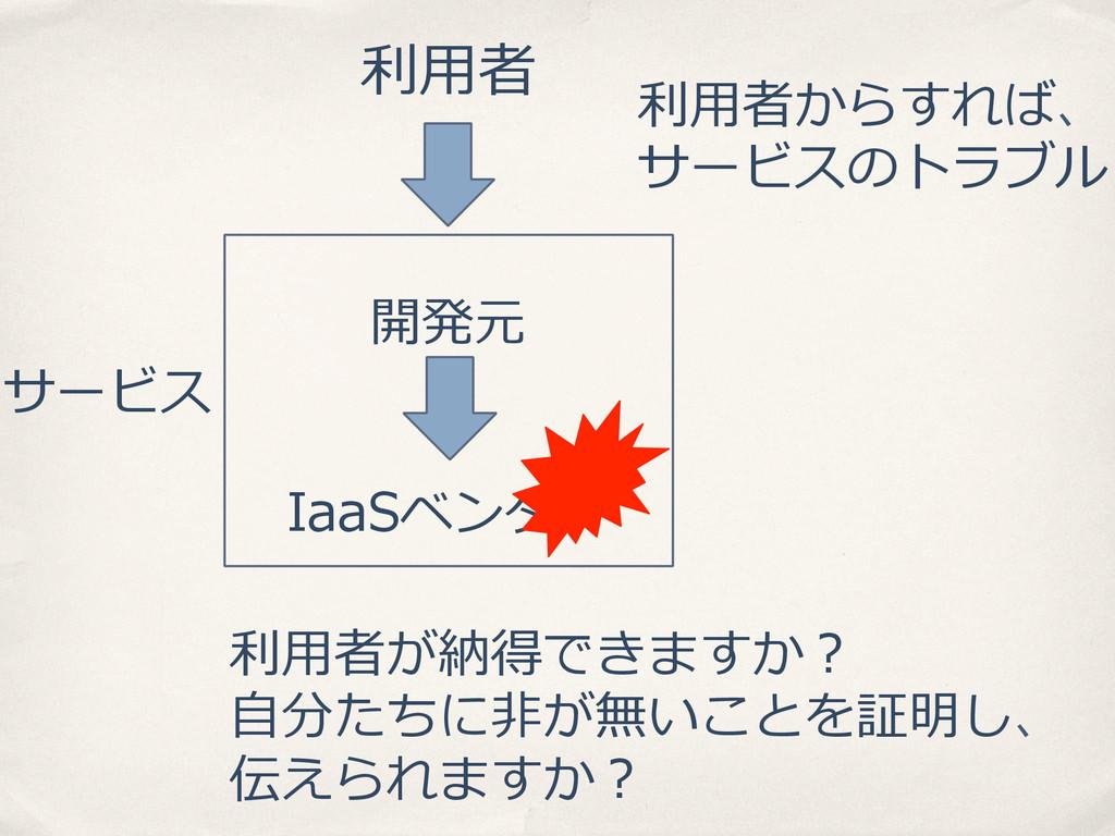 開発元 IaaSベンダー 利利⽤用者 サービス 利利⽤用者からすれば、 サービスのトラブル 利...