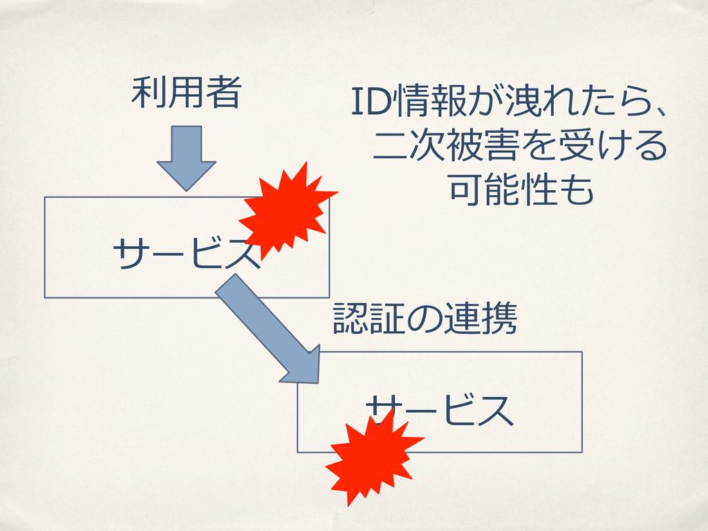 利利⽤用者 サービス 認証の連携 サービス ID情報が洩れたら、 ⼆二次被害を受ける 可能性も
