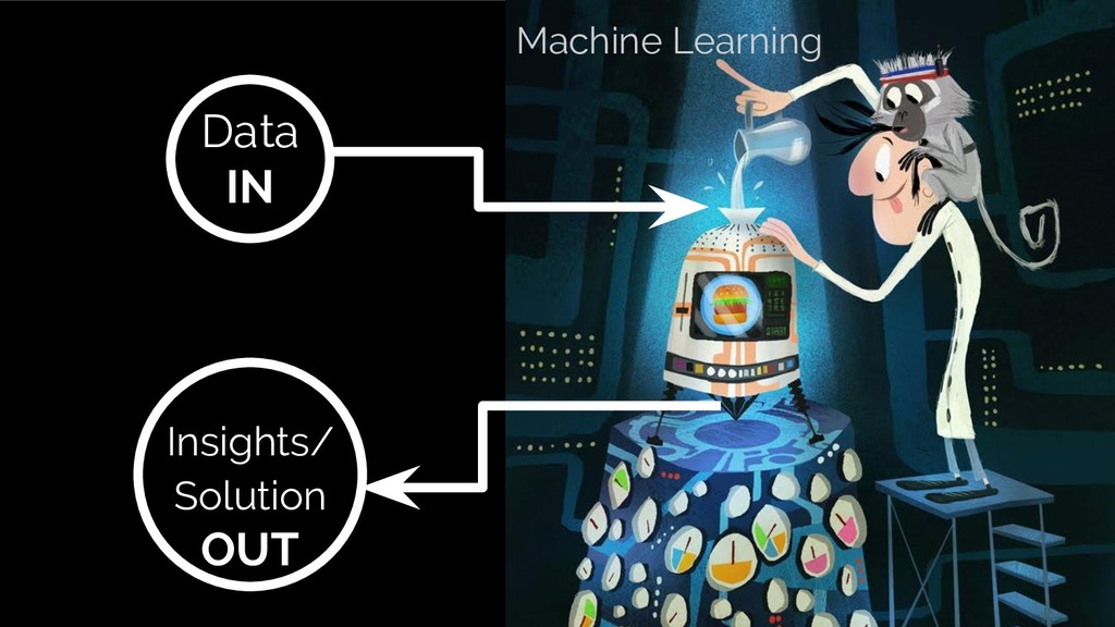 Data IN Insights/ Solution OUT Machine Learning