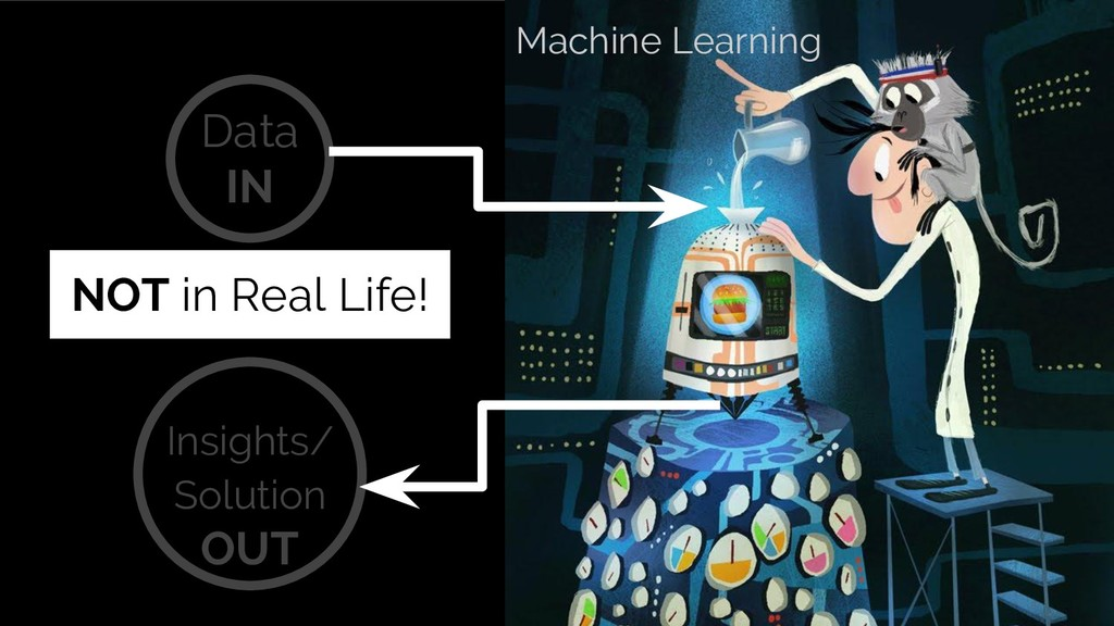 NOT in Real Life! Data IN Insights/ Solution OU...